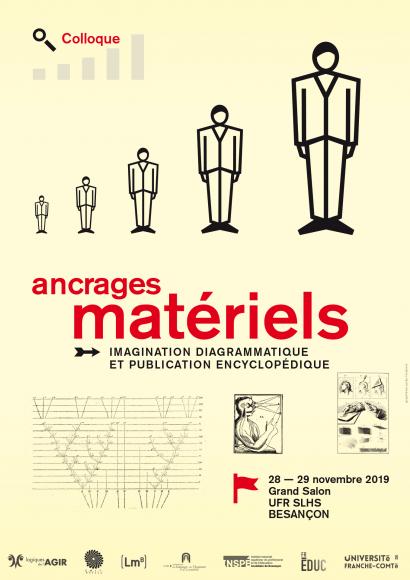 ancrages-materiels