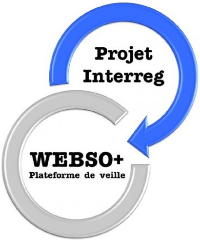 Projet Interreg franco-suisse webSO+