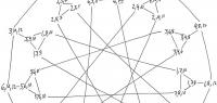 Schéma mathématiques