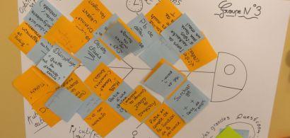 Méthode de travail pour stimuler la créativité