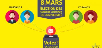 Visuel des élections
